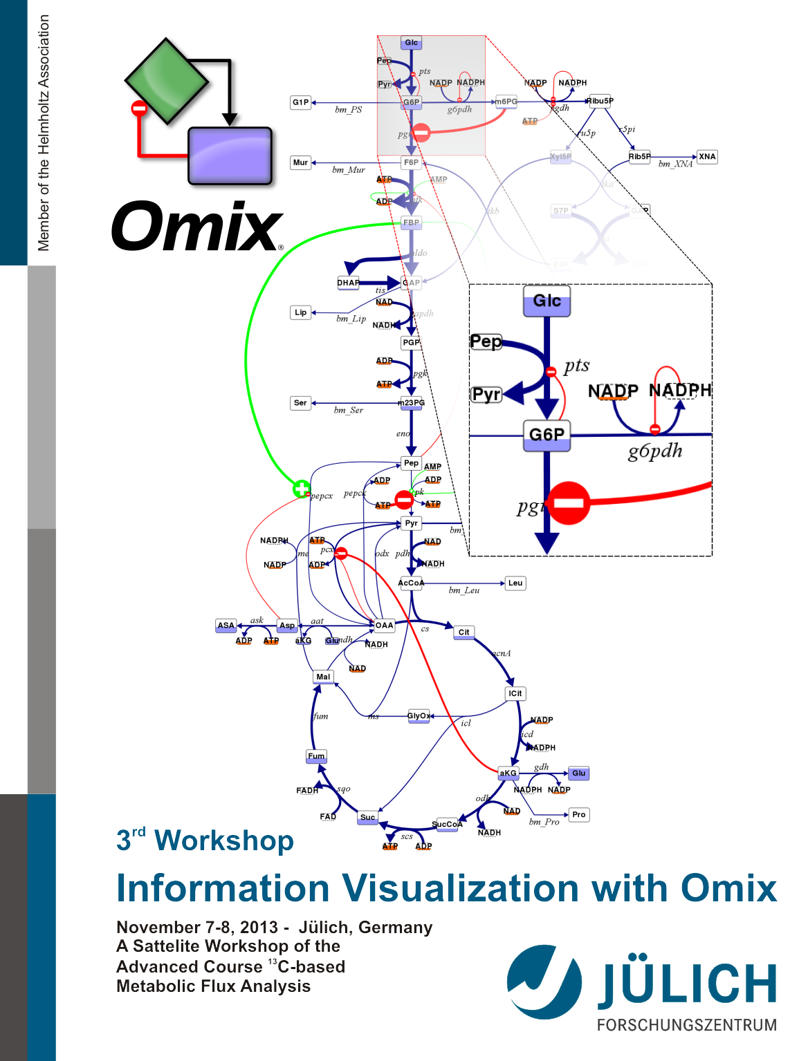 omix� is a user-friendly and highly customizable editor for metabolic  network diagrams, equipped with extensive data